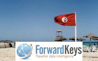 Tourisme : Les réservations sur la Tunisie ont chuté de plus de 40%