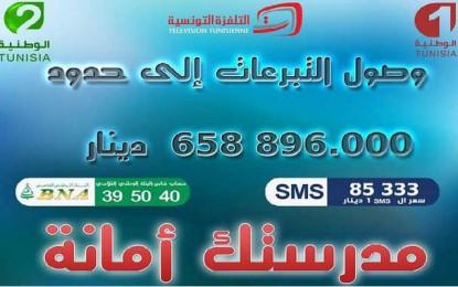 Téléthon : 713.693 DT au profit des écoles