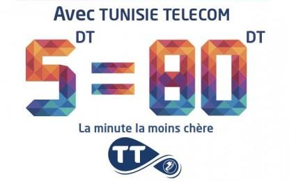 Tunisie Telecom lance l'offre mobile prépayé 5 DT = 80 DT