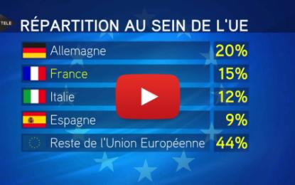 Les chiffres de répartition des migrants en Europe