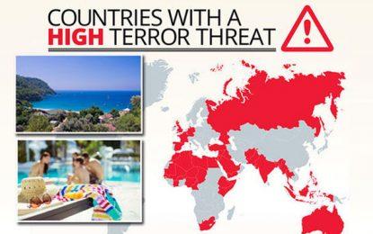 Tourisme: La Tunisie parmi les  «pays à hauts risques»