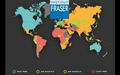 Liberté économique : La Tunisie améliore son classement (108)