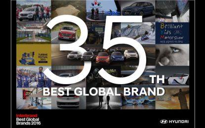 Interbrand : Hyundai gagne 4 places dans le classement mondial