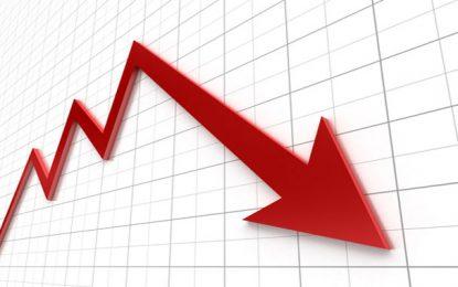 Tunisie : Le déficit commercial a plus que doublé en un an