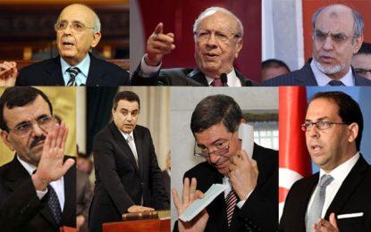 Tunisie : Pourquoi les investisseurs sont attentistes ?