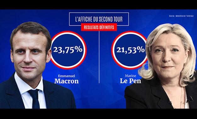 François Hollande votera Emmanuel Macron — Présidentielle