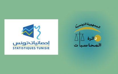 L'INS dans le collimateur de la Cour des comptes