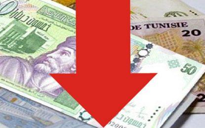 Tunisie : La chute du dinar ordonnée par FMI
