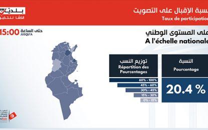 Municipales : Taux de participation de 20,4% à 3 heures de la fin du vote