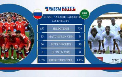Russie-Arabie Saoudite en direct : Coupe du monde de football 2018