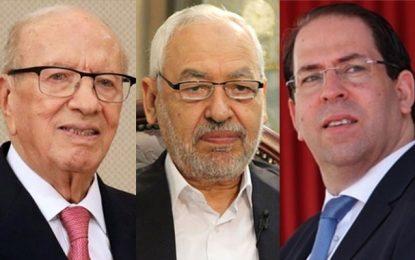 Ben Salem : Chahed ne se présentera pas aux présidentielles de 2019
