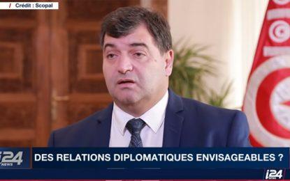 René Trabelsi : «La normalisation avec Israël, un sujet sensible» (Vidéo)