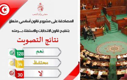 Tunisie : Rejet du recours contre le projet-loi fondamentale portant sur l'amendement de la loi électorale
