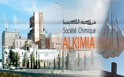 Alkimia réalise un chiffre d'affaires de 13,88% aux 9 premiers mois 2019