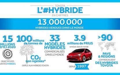 BSB Toyota va introduire la technologie hybride dès 2019 en Tunisie