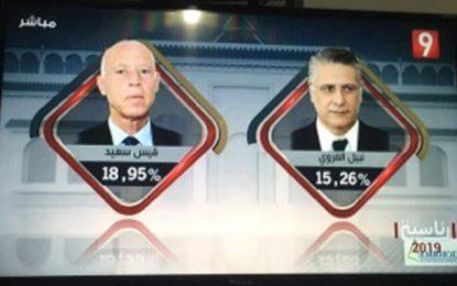 Sondage Emrhod à la sortie des urnes pour la présidentielle 2019 : Kais Saied et Nabil Karoui au 2e tour