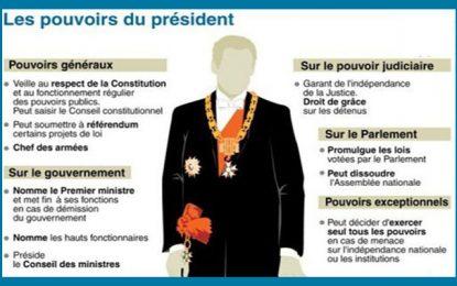 Al Jazeera : Le rôle du président divise les candidats à la présidentielle en Tunisie