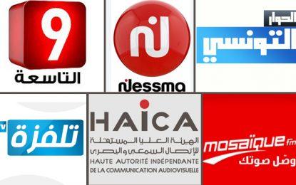 Présidentielle : Quatre chaînes TV et une radio sanctionnées pour infraction à la loi électorale