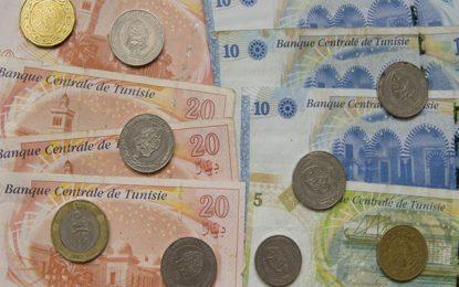 Le dinar tunisien au 6e rang du classement des monnaies les plus performantes en 2019