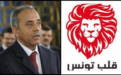 Formation du gouvernement : Le premier parti politique que reçoit Habib Jemli est… Qalb Tounes