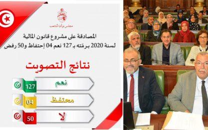 L'Assemblée des représentants du peuple adopte le projet de loi de finances 2020