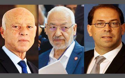 Sondage d'opinion: 56% des Tunisiens sont satisfaits de Saied et 69% insatisfaits de Ghannouchi