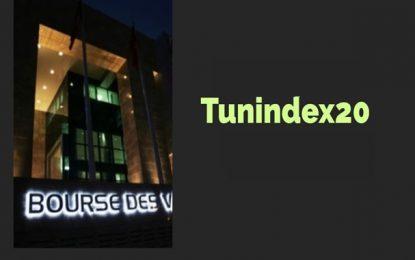 Bourse de Tunis : Mise à jour de l'échantillon de l'indice Tunindex20 à partir du 2 janvier 2020