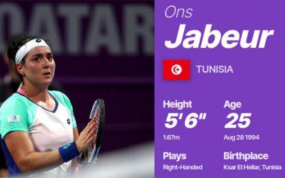 Tennis : Ons Jabeur gagne une place au classement mondial