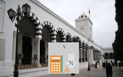 Le taux de pression fiscale en Tunisie atteindrait 32,5% (et non 25,4%)