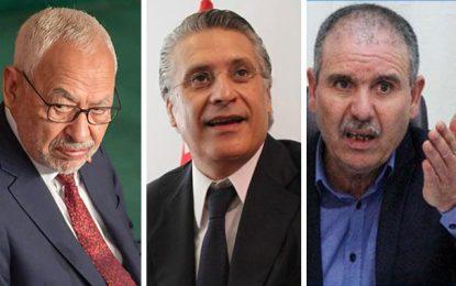 Ainsi va la Tunisie ou chronique de la chienlit ordinaire