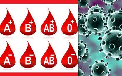 Coronavirus : Un lien statistique significatif entre le groupe sanguin et le risque d'infection