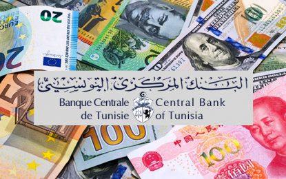 Tunisie : Les avoirs nets en devises ont atteint 134 jours d'importation