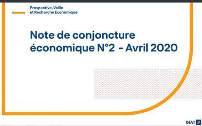 La Biat publie sa note de conjoncture d'avril 2020