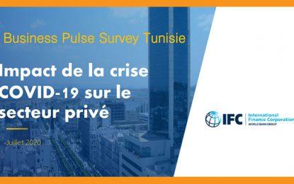 Etude : L'impact socio-économique de la Covid-19 sur le secteur privé tunisien