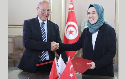Tunisie : Convention avec une agence turque pour la restauration de la mosquée Sidi Mehrez