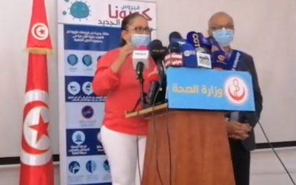 Coronavirus – Tunisie : Plus de 1.200 nouveaux cas confirmés en 48 heures