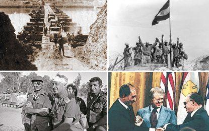 Guerre d'octobre 1973: quand les Arabes étaient présents sur la scène internationale