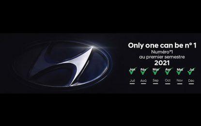 Tunisie – Automobile : Hyundai, leader des ventes cumulées au 1er semestre 2021