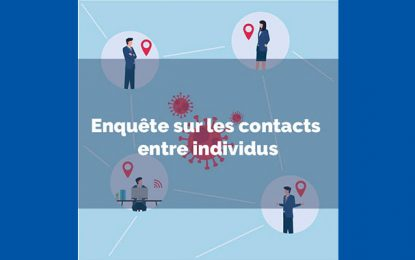 Covid-19 : L'Institut Pasteur de Tunis enquête sur les contacts entre individus durant le confinement