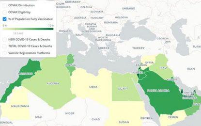 Covid-19 : La Tunisie ne fait pas partie des 3 pays les plus affectés de la région Mena